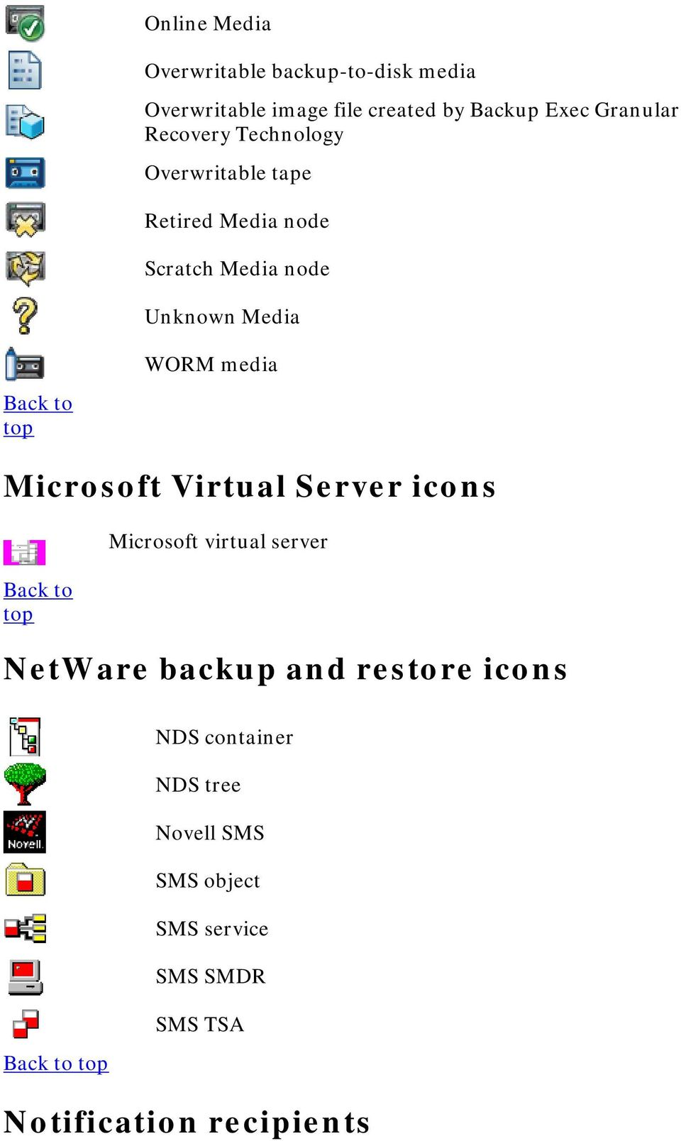 WORM media Microsoft Virtual Server icons Back to top Microsoft virtual server NetWare backup and