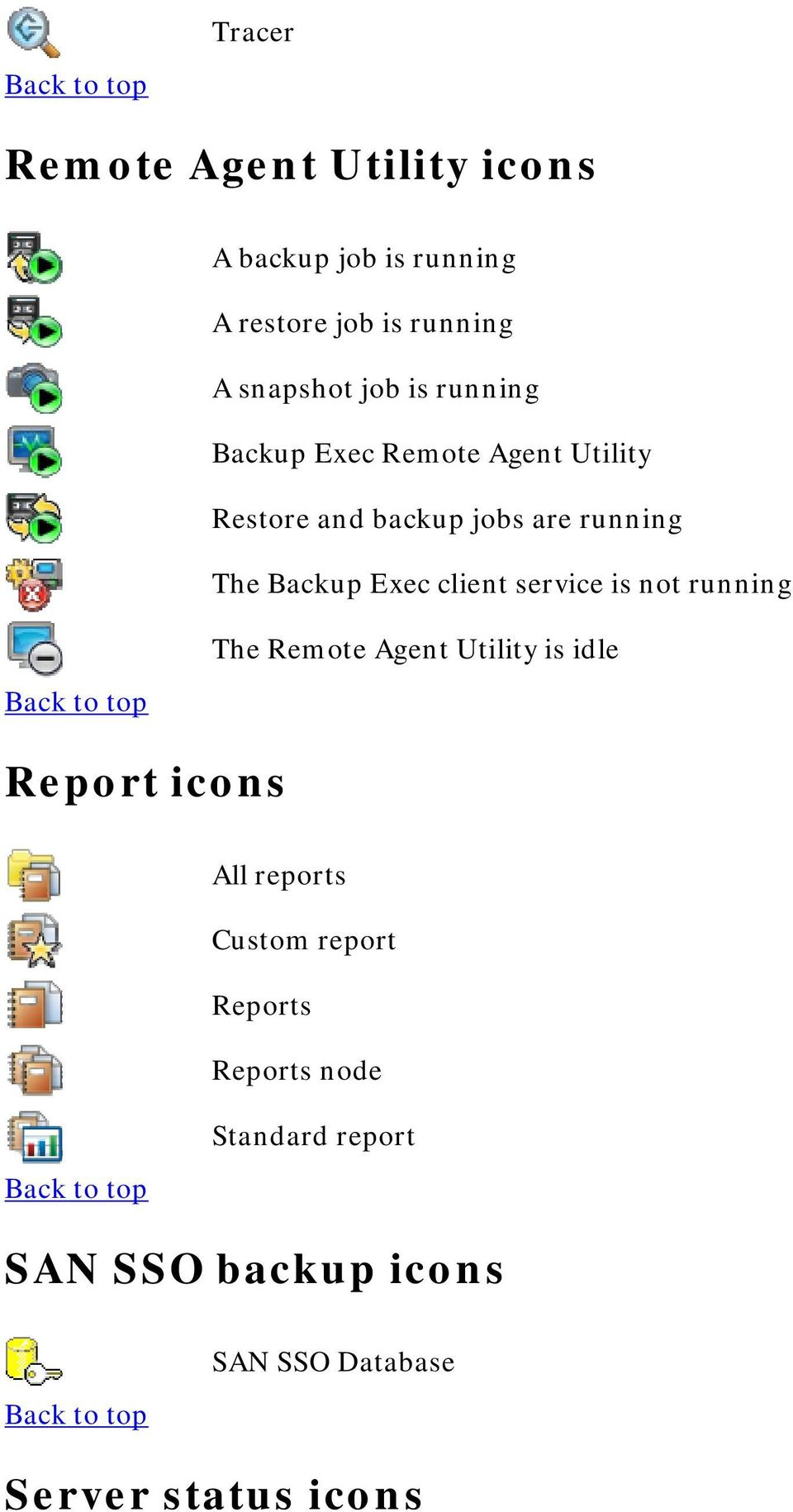 client service is not running The Remote Agent Utility is idle Report icons All reports Custom