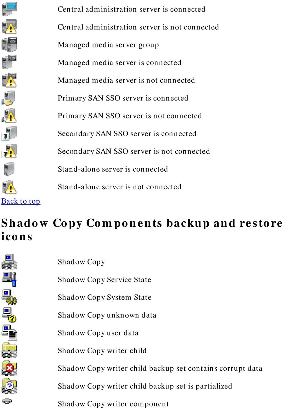 server is connected Stand-alone server is not connected Shadow Copy Components backup and restore icons Shadow Copy Shadow Copy Service State Shadow Copy System State Shadow Copy
