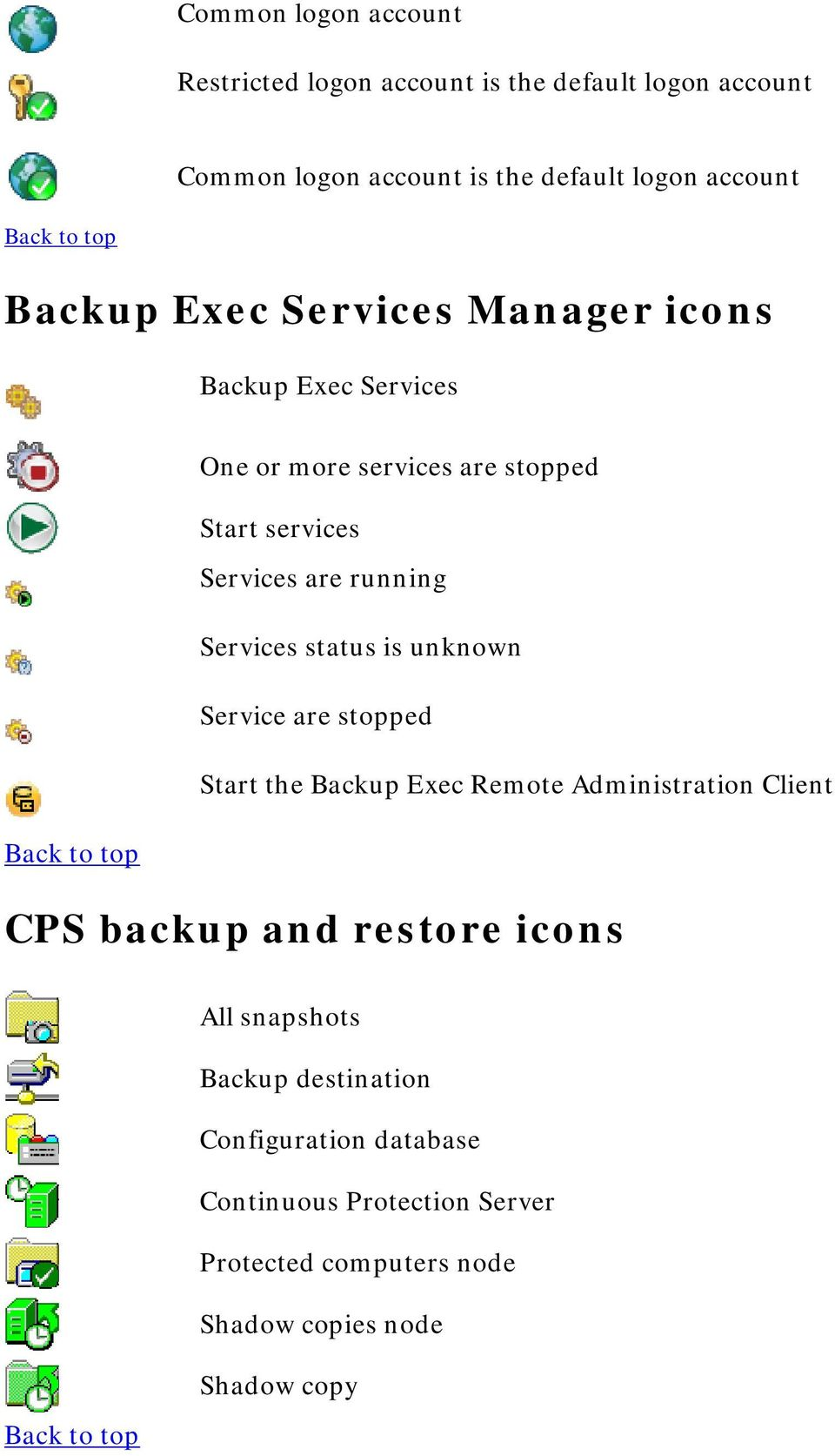 Services status is unknown Service are stopped Start the Backup Exec Remote Administration Client CPS backup and restore icons