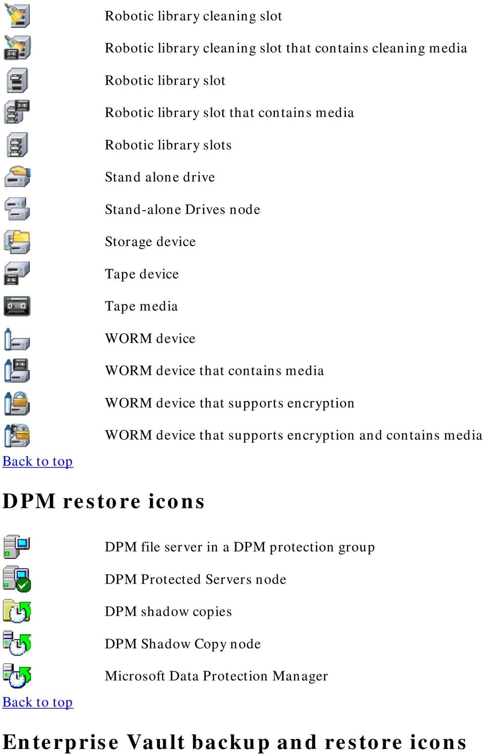 media WORM device that supports encryption WORM device that supports encryption and contains media DPM restore icons DPM file server in a DPM