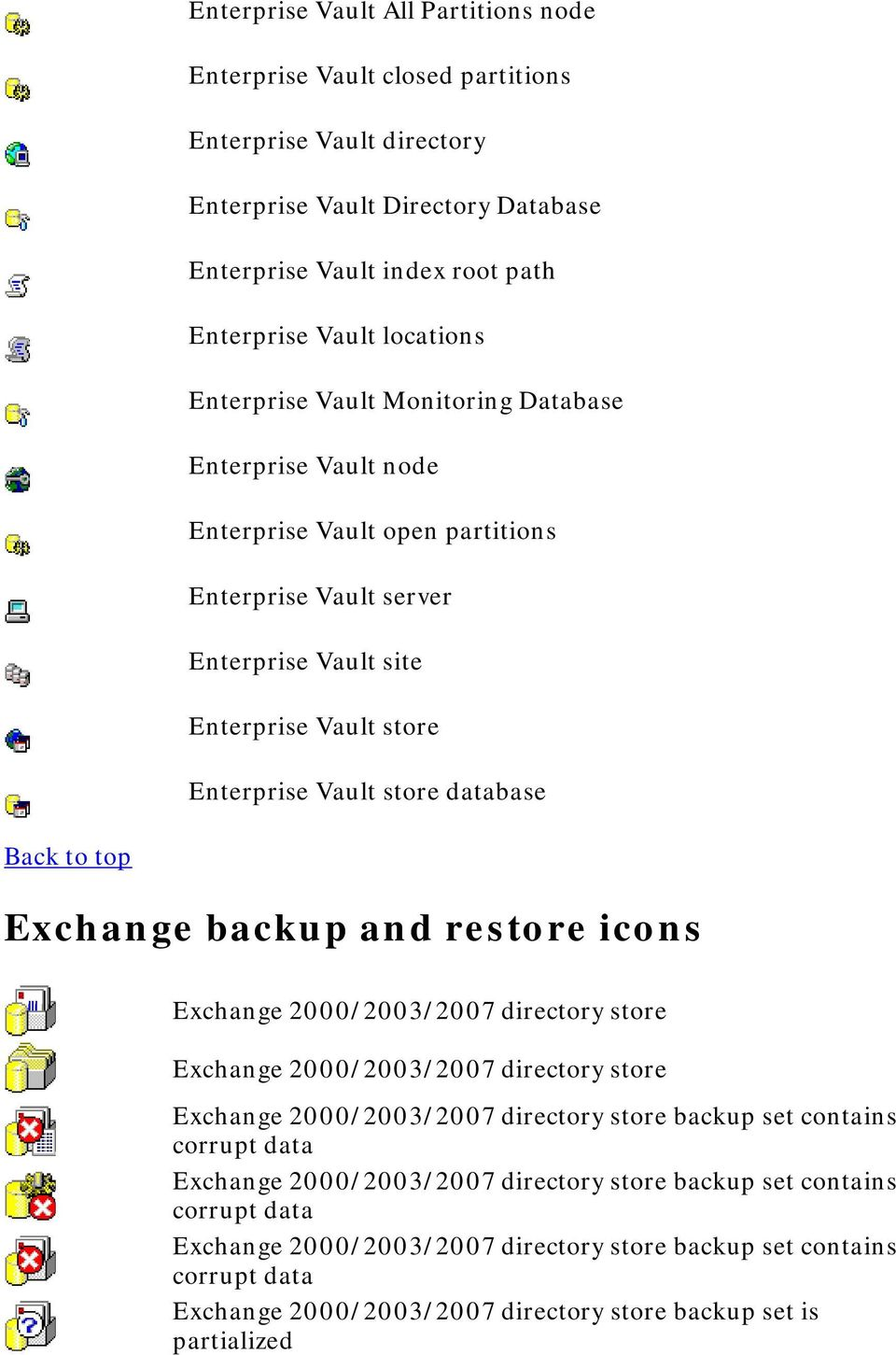 Exchange backup and restore icons Exchange 2000/2003/2007 directory store Exchange 2000/2003/2007 directory store Exchange 2000/2003/2007 directory store backup set contains corrupt data Exchange