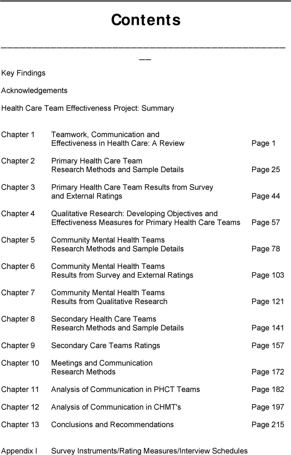 Qualitative Research: Developing Objectives and Effectiveness Measures for Primary Health Care Teams Page 57 Community Mental Health Teams Research Methods and Sample Details Page 78 Community Mental