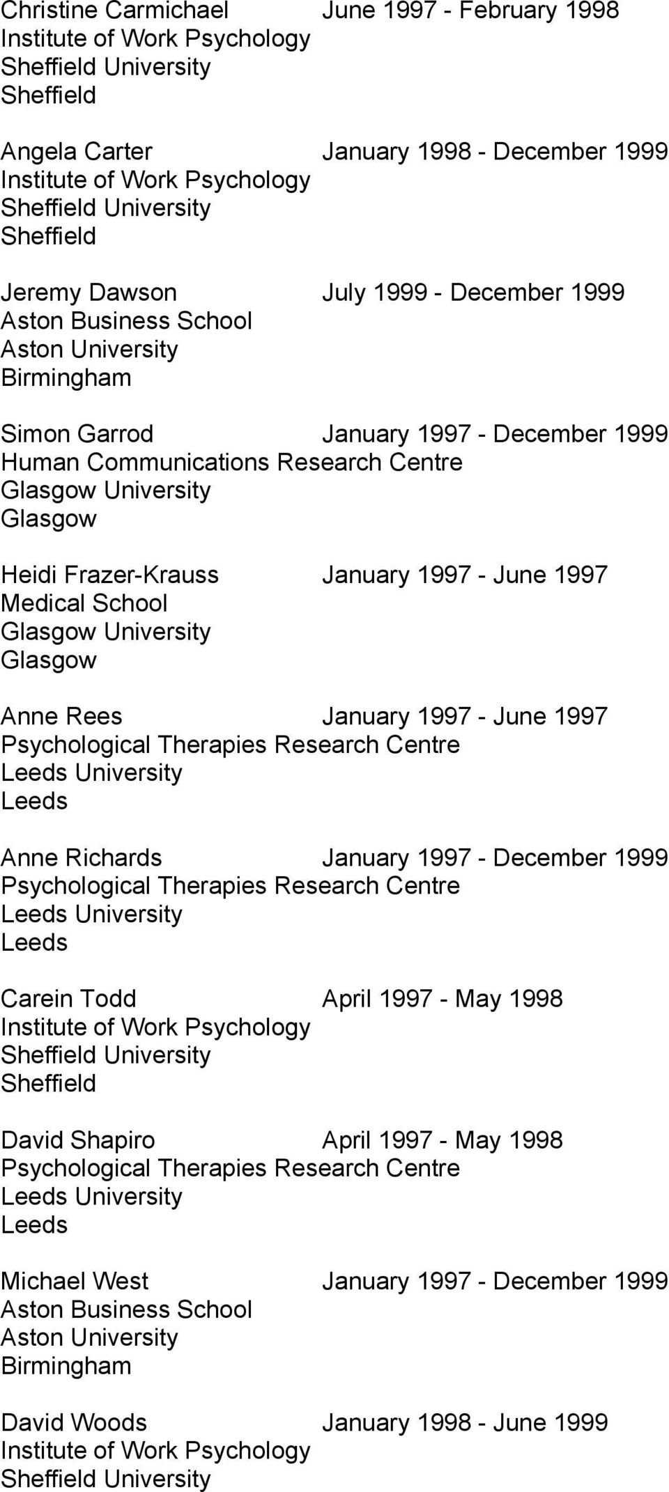 Glasgow Heidi Frazer-Krauss January 1997 - June 1997 Medical School Glasgow University Glasgow Anne Rees January 1997 - June 1997 Psychological Therapies Research Centre Leeds University Leeds Anne