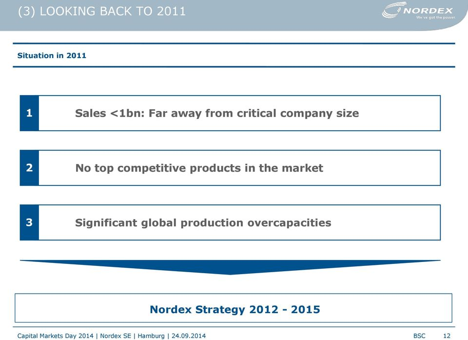 market 3 Significant global production overcapacities Nordex