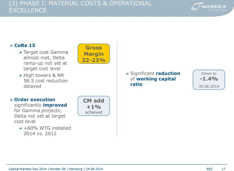 5 cost reduction delayed Gross Margin 22-23% Significant reduction of working capital ratio Down to -1.4% 30.06.