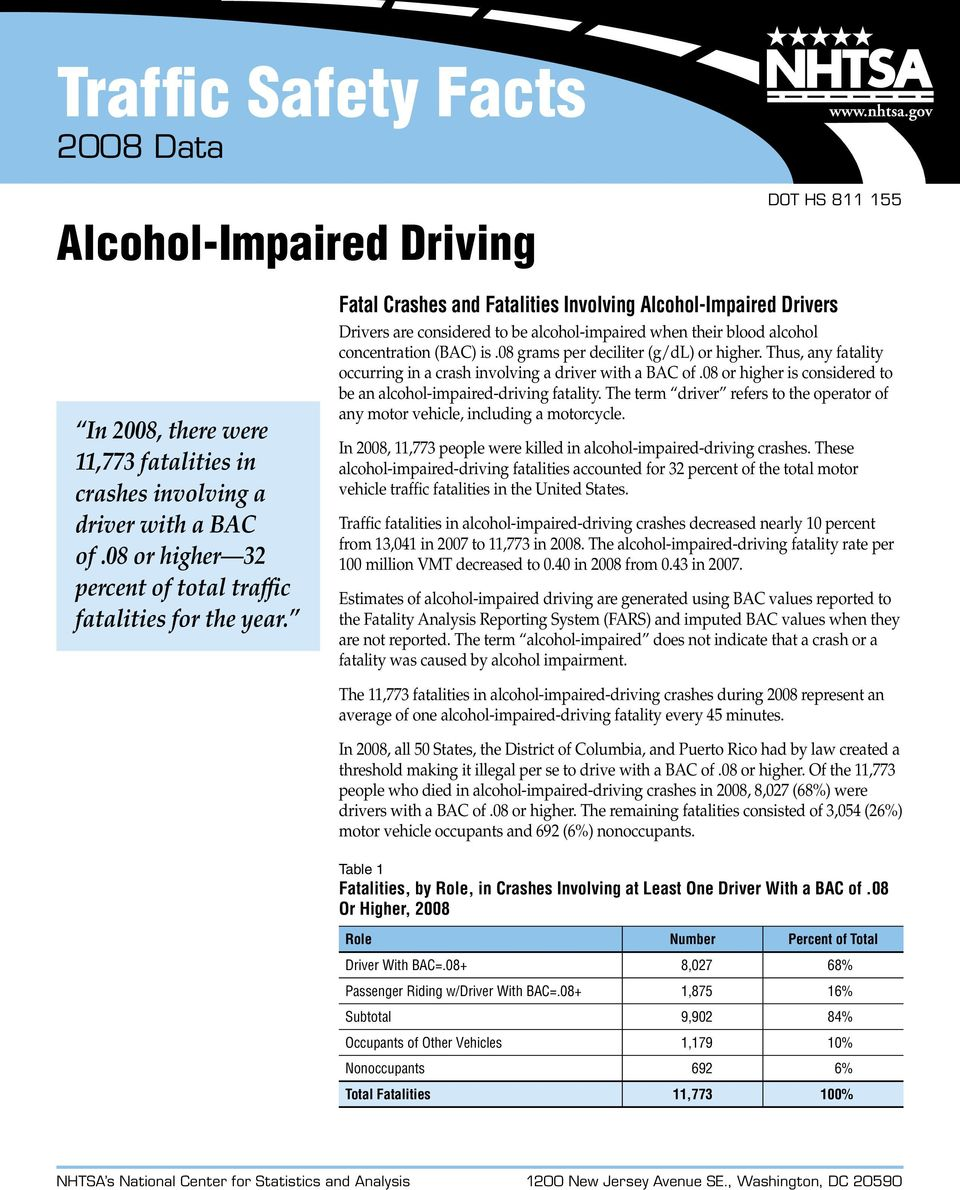Fatal Crashes and Fatalities Involving Alcohol-Impaired Drivers Drivers are considered to be alcohol-impaired when their blood alcohol concentration (BAC) is.08 grams per deciliter (g/dl) or higher.