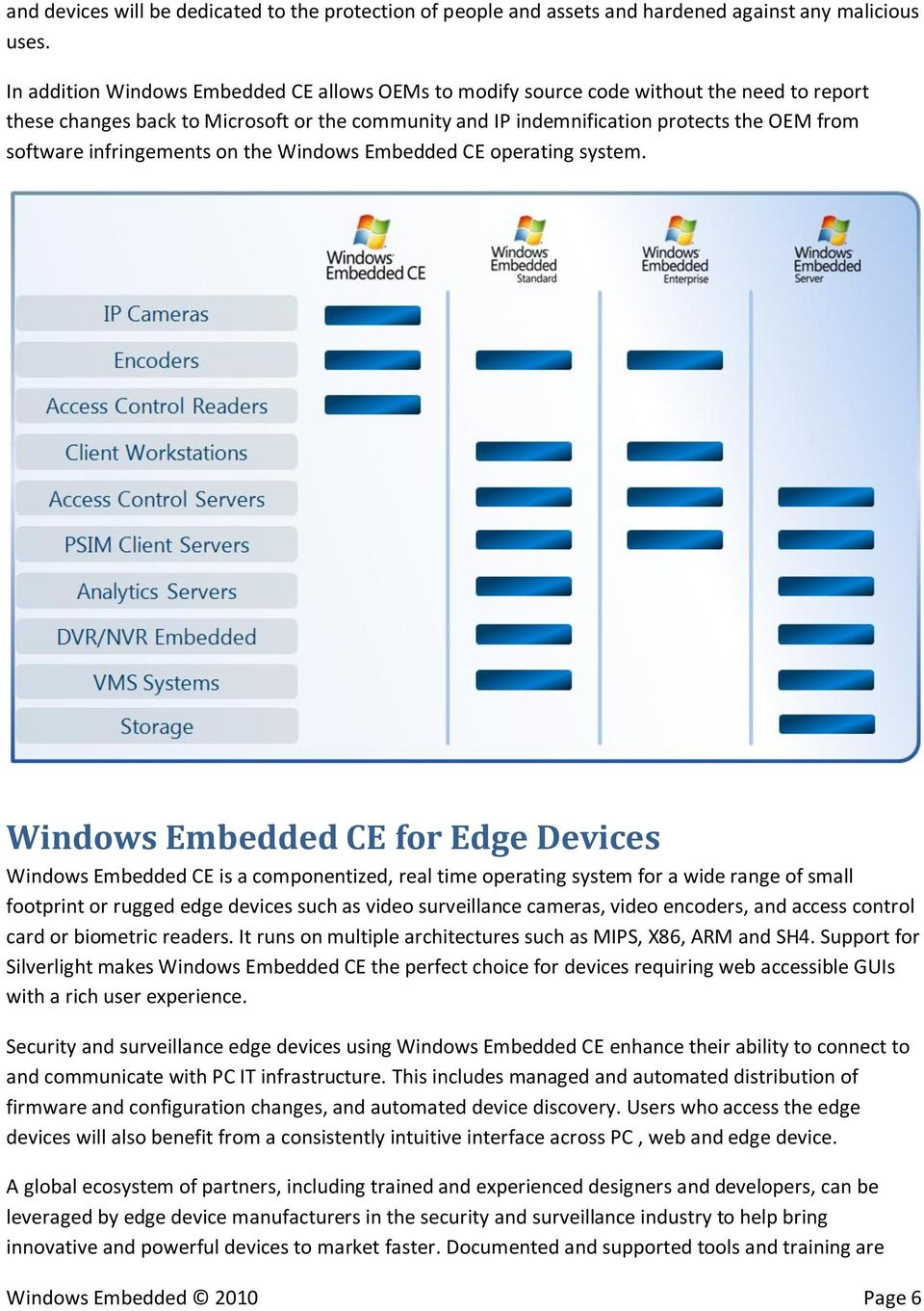 infringements on the Windows Embedded CE operating system.