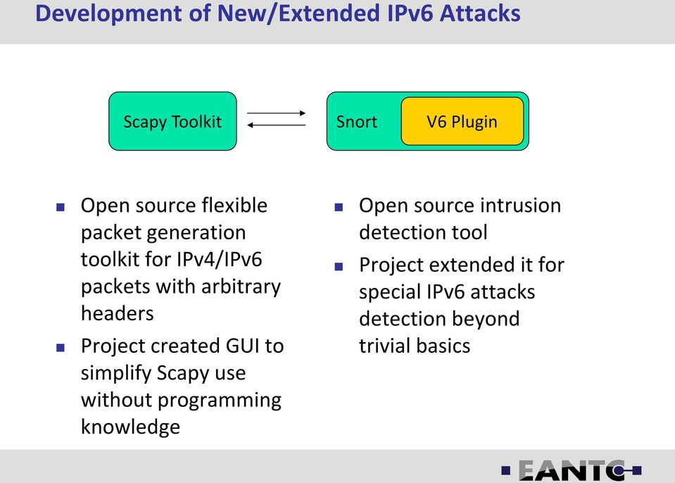 IPv6 Intrusion Detection Research Project - PDF
