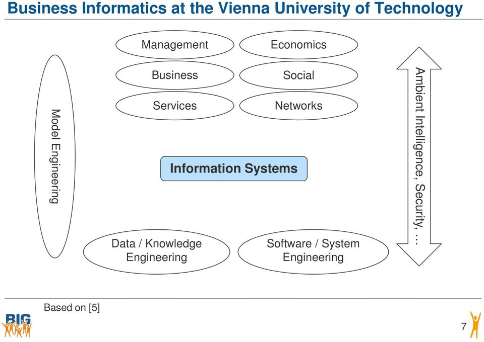 Knowledge Information Systems Social Networks