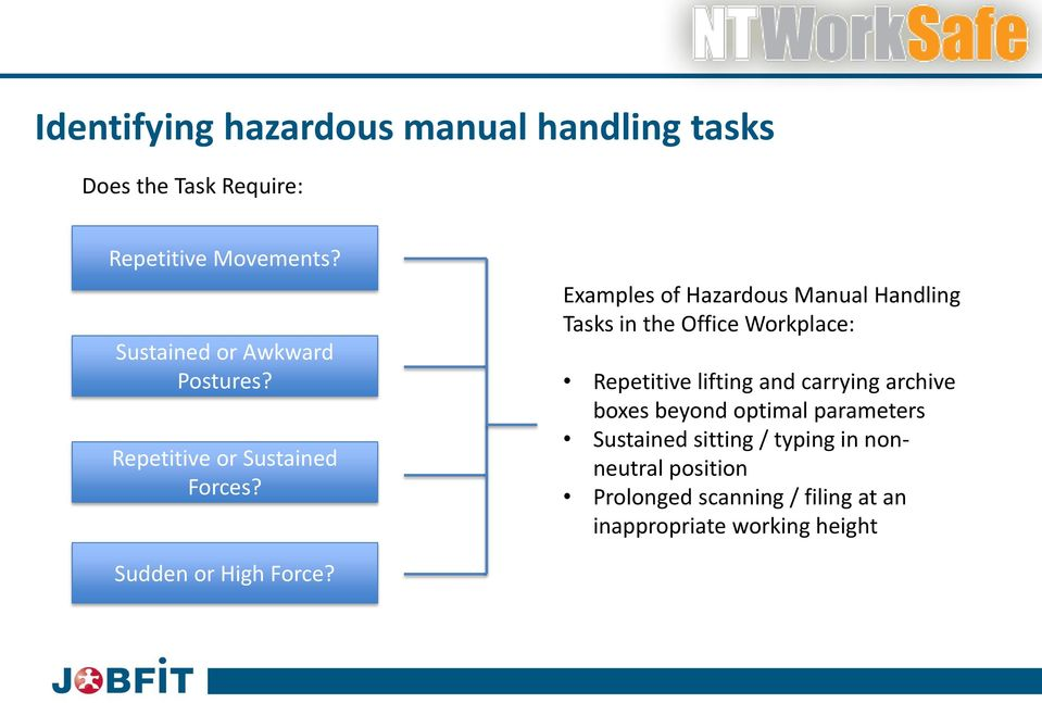 Examples of Hazardous Manual Handling Tasks in the Office Workplace: Repetitive lifting and carrying