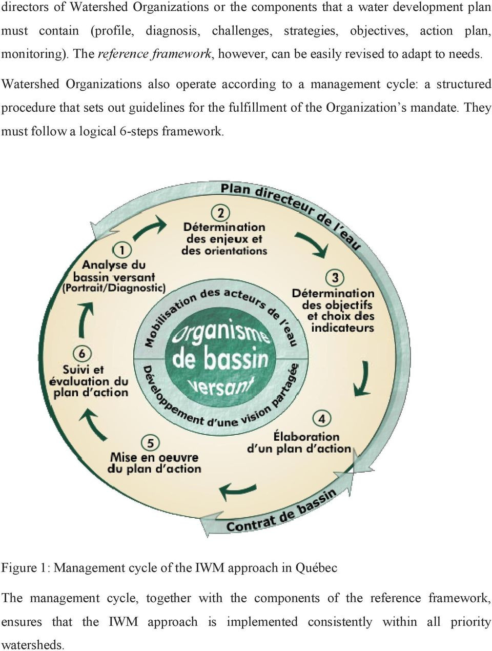 Watershed Organizations also operate according to a management cycle: a structured procedure that sets out guidelines for the fulfillment of the Organization s mandate.