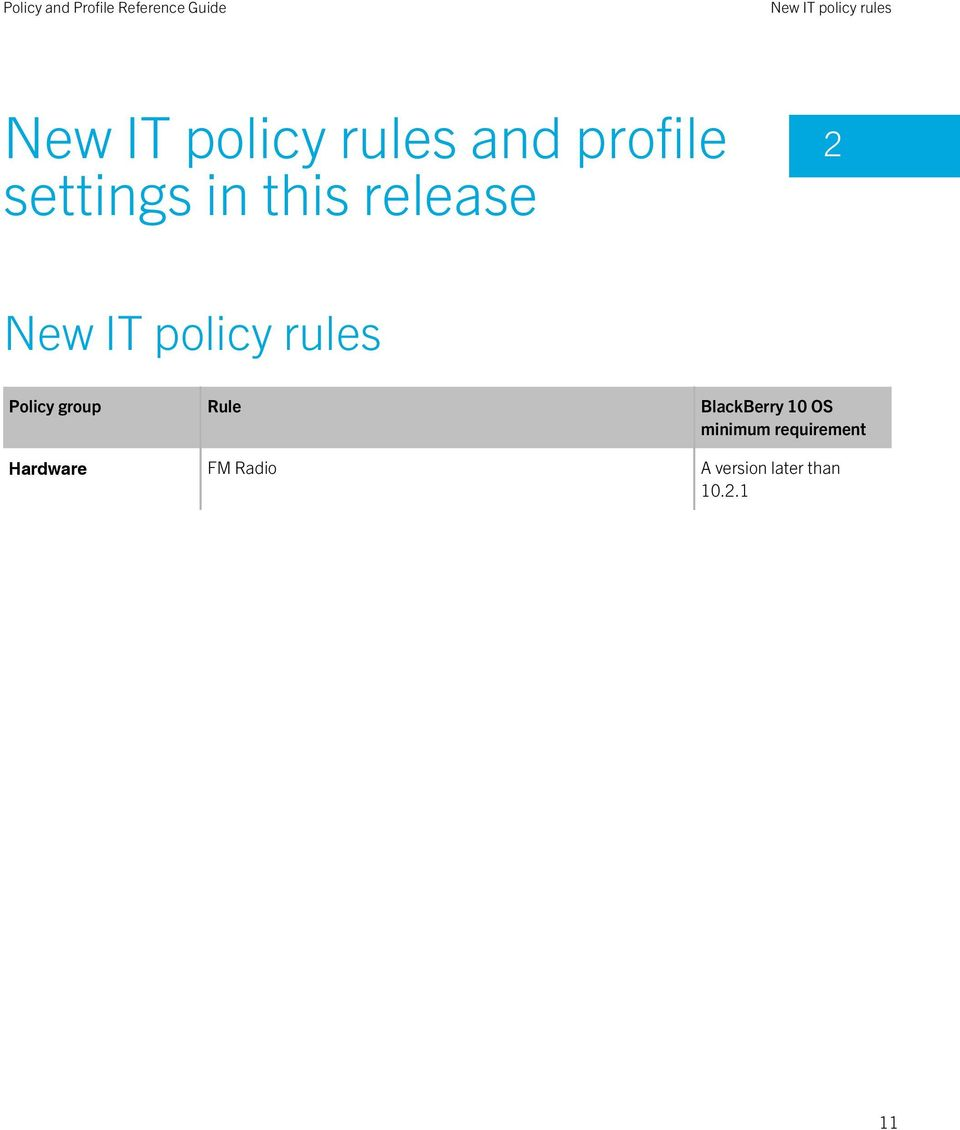 rules Policy group Rule BlackBerry 10 OS minimum