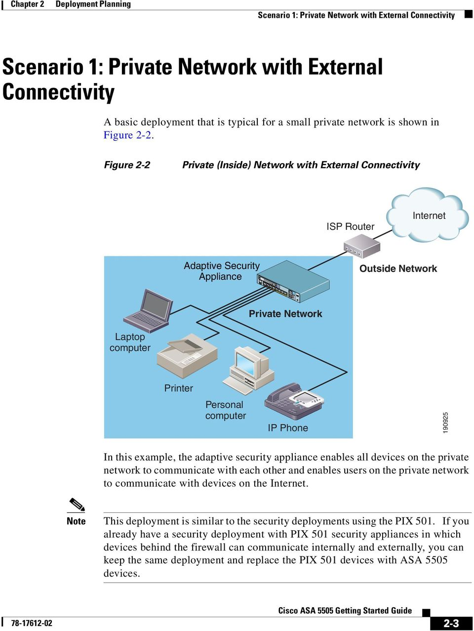 Figure 2-2 Private (Inside) Network with External Connectivity ISP Router Internet Adaptive Security Appliance Outside Network Cisco ASA SSC-05 Status 7 POWER over ETHERNET 6 5 4 3 2 1 0 Private