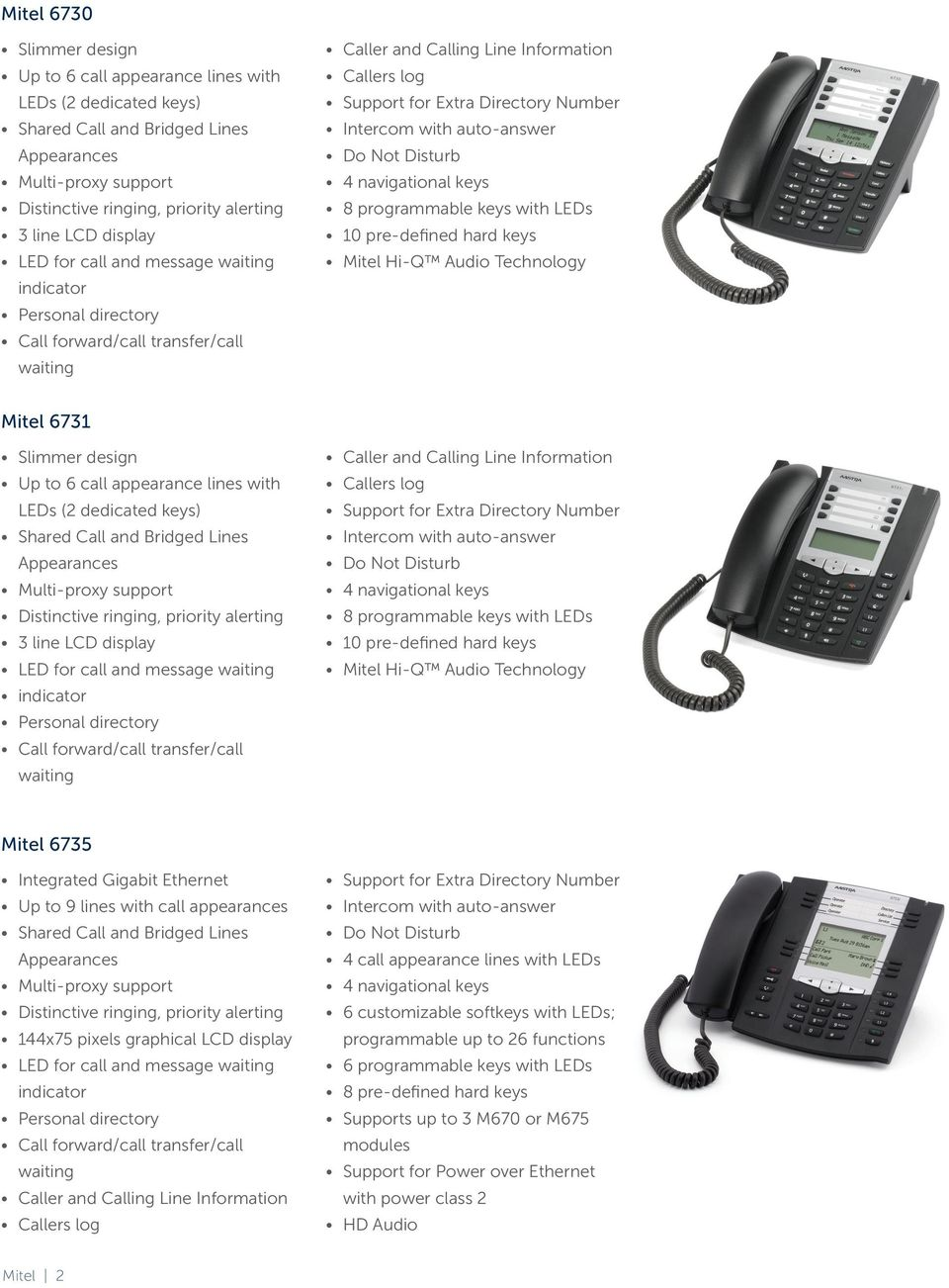 hard keys Mitel Hi-Q Audio Technology Mitel 6735 Integrated Gigabit Ethernet Shared Call and Bridged Lines 144x75 pixels graphical LCD display 4 call appearance lines with LEDs 6 customizable