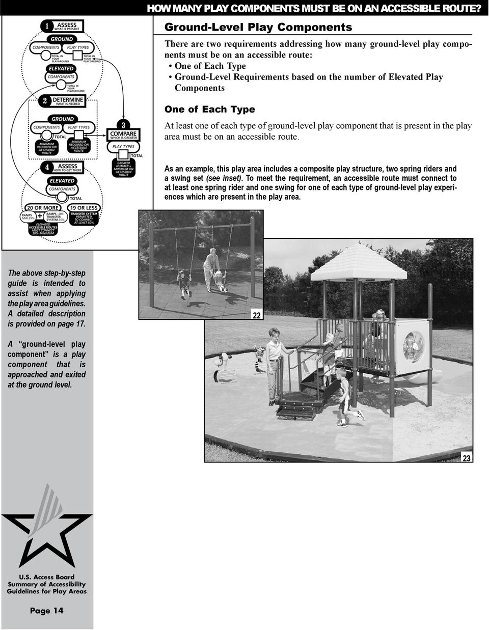of Elevated Play Components One of Each Type At least one of each type of ground-level play component that is present in the play area must be on an accessible route.