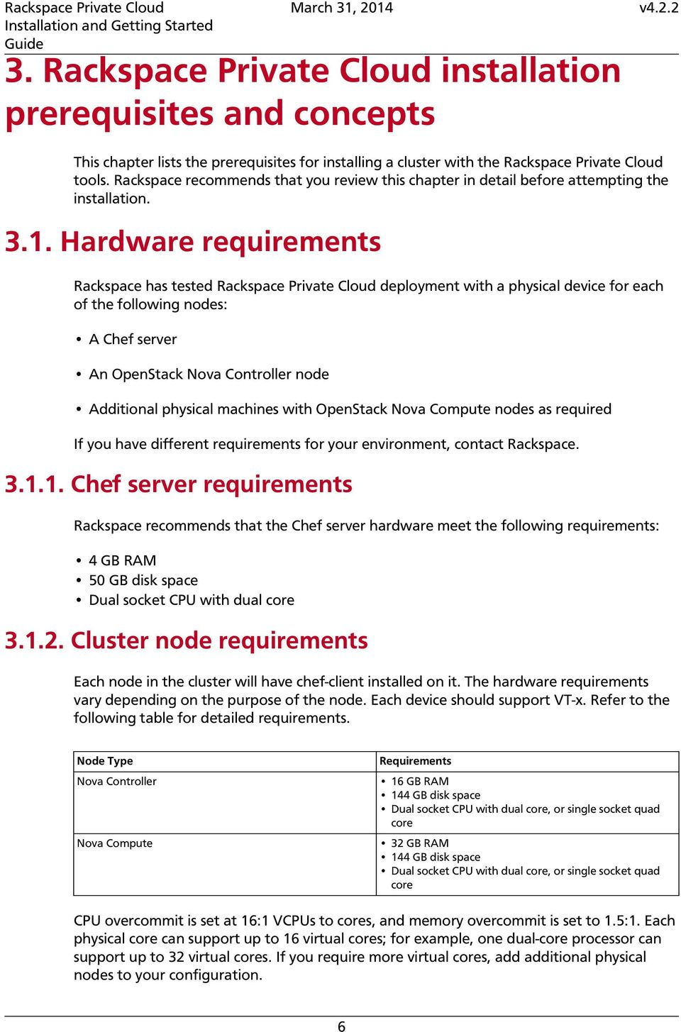 Hardware requirements Rackspace has tested Rackspace Private Cloud deployment with a physical device for each of the following nodes: A Chef server An OpenStack Nova Controller node Additional