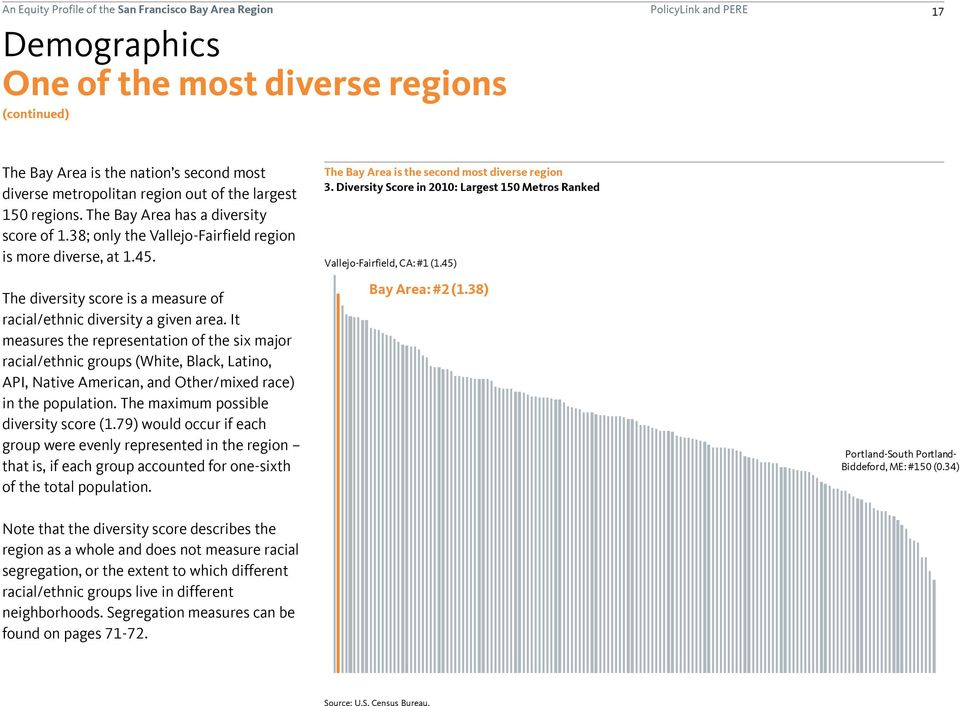 The diversity score is a measure of racial/ethnic diversity a given area.