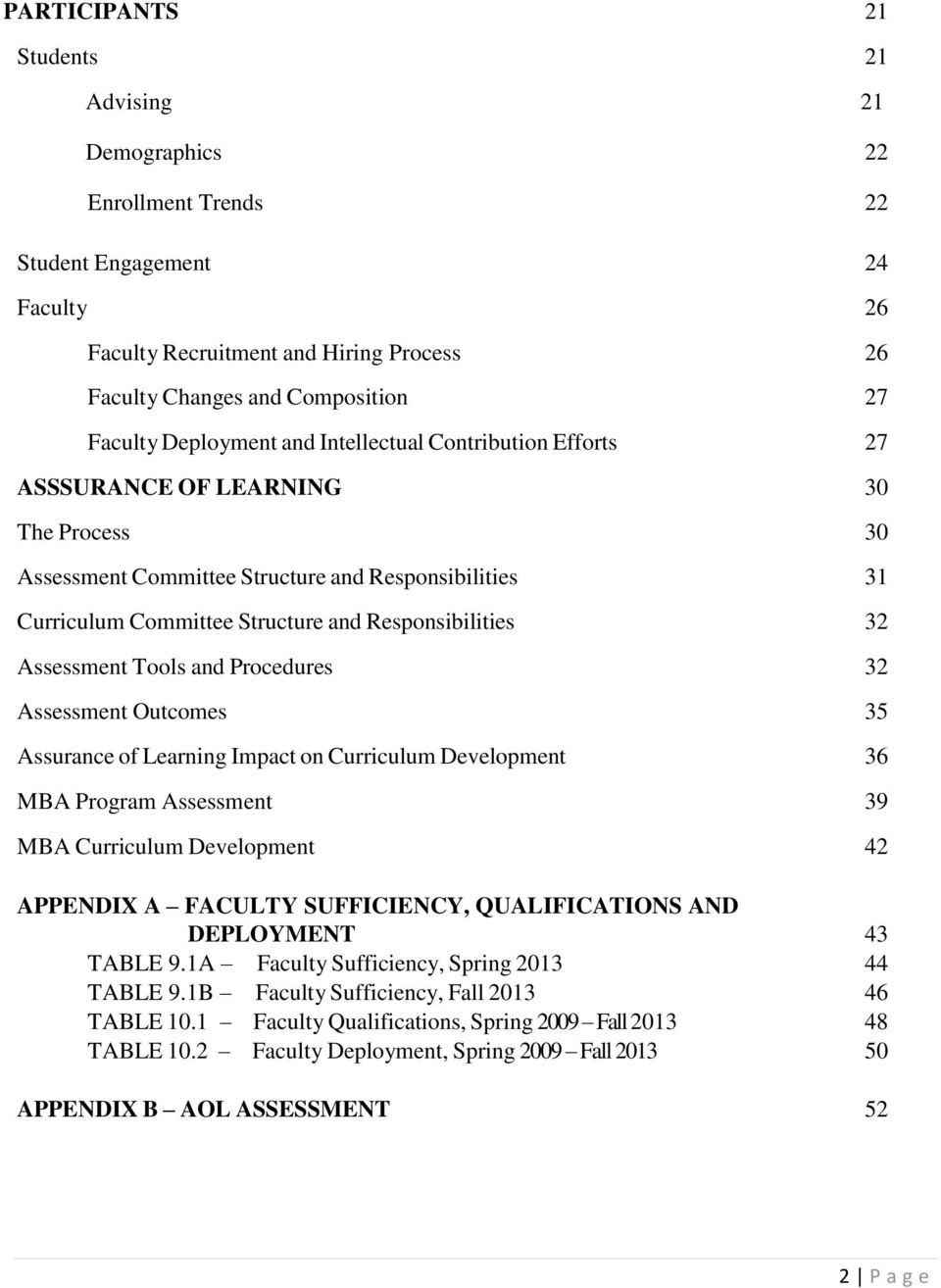 32 Assessment Tools and Procedures 32 Assessment Outcomes 35 Assurance of Learning Impact on Curriculum Development 36 MBA Program Assessment 39 MBA Curriculum Development 42 APPENDIX A FACULTY