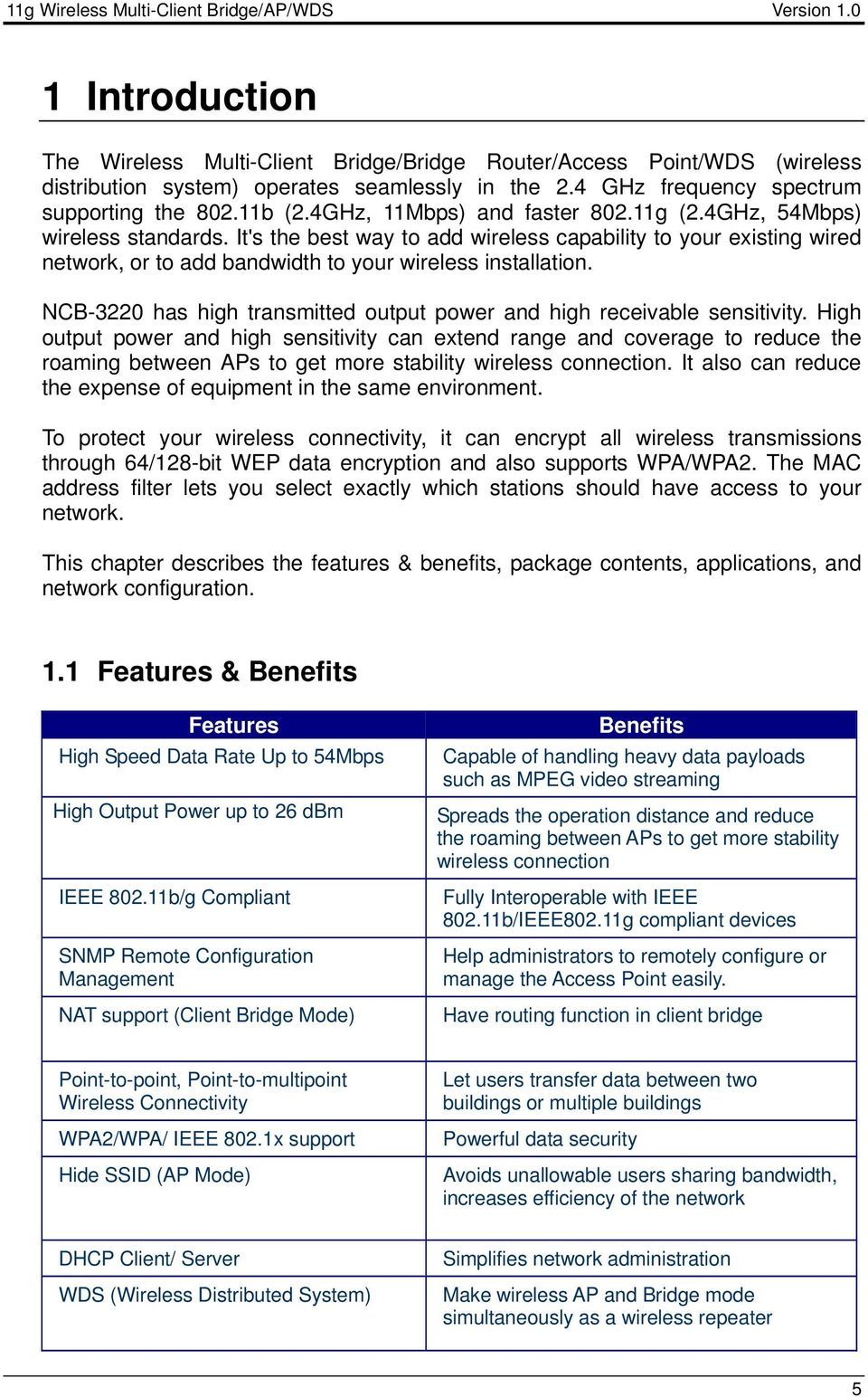 NCB-3220 has high transmitted output power and high receivable sensitivity.