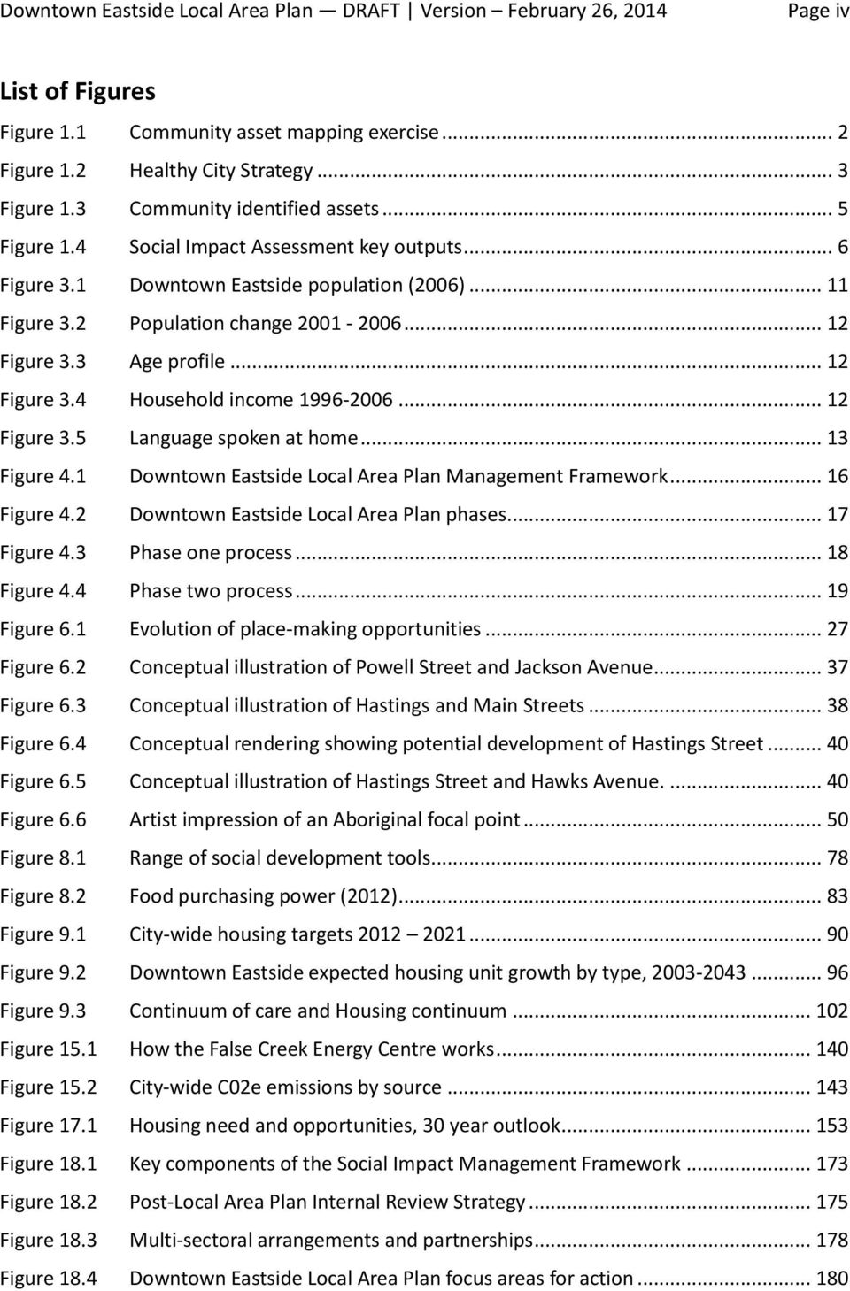 3 Age profile... 12 Figure 3.4 Household income 1996-2006... 12 Figure 3.5 Language spoken at home... 13 Figure 4.1 Downtown Eastside Local Area Plan Management Framework... 16 Figure 4.