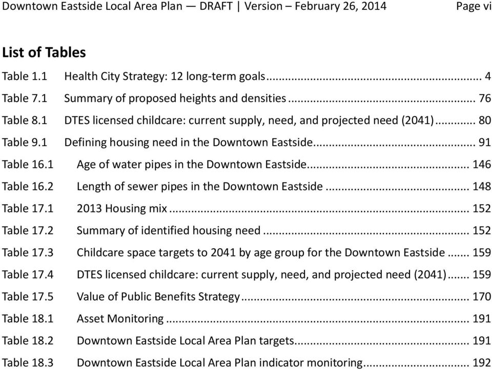 1 Age of water pipes in the Downtown Eastside... 146 Table 16.2 Length of sewer pipes in the Downtown Eastside... 148 Table 17.1 2013 Housing mix... 152 Table 17.2 Summary of identified housing need.