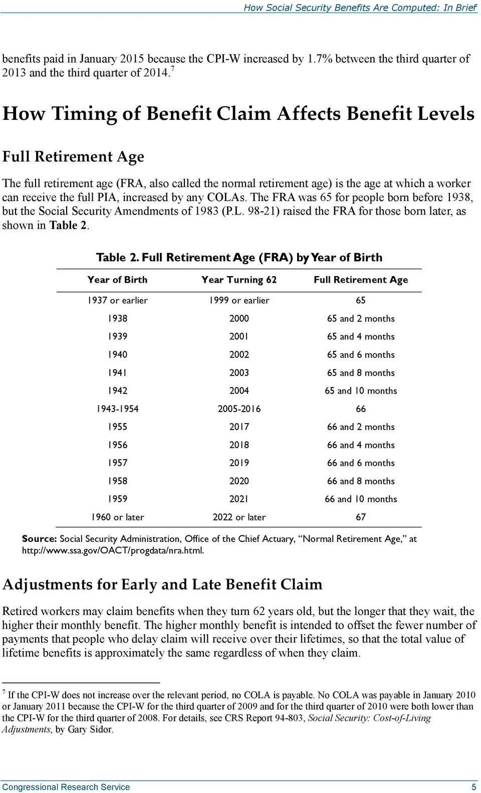 increased by any COLAs. The FRA was 65 for people born before 1938, but the Social Security Amendments of 1983 (P.L. 98-21) raised the FRA for those born later, as shown in Table 2.
