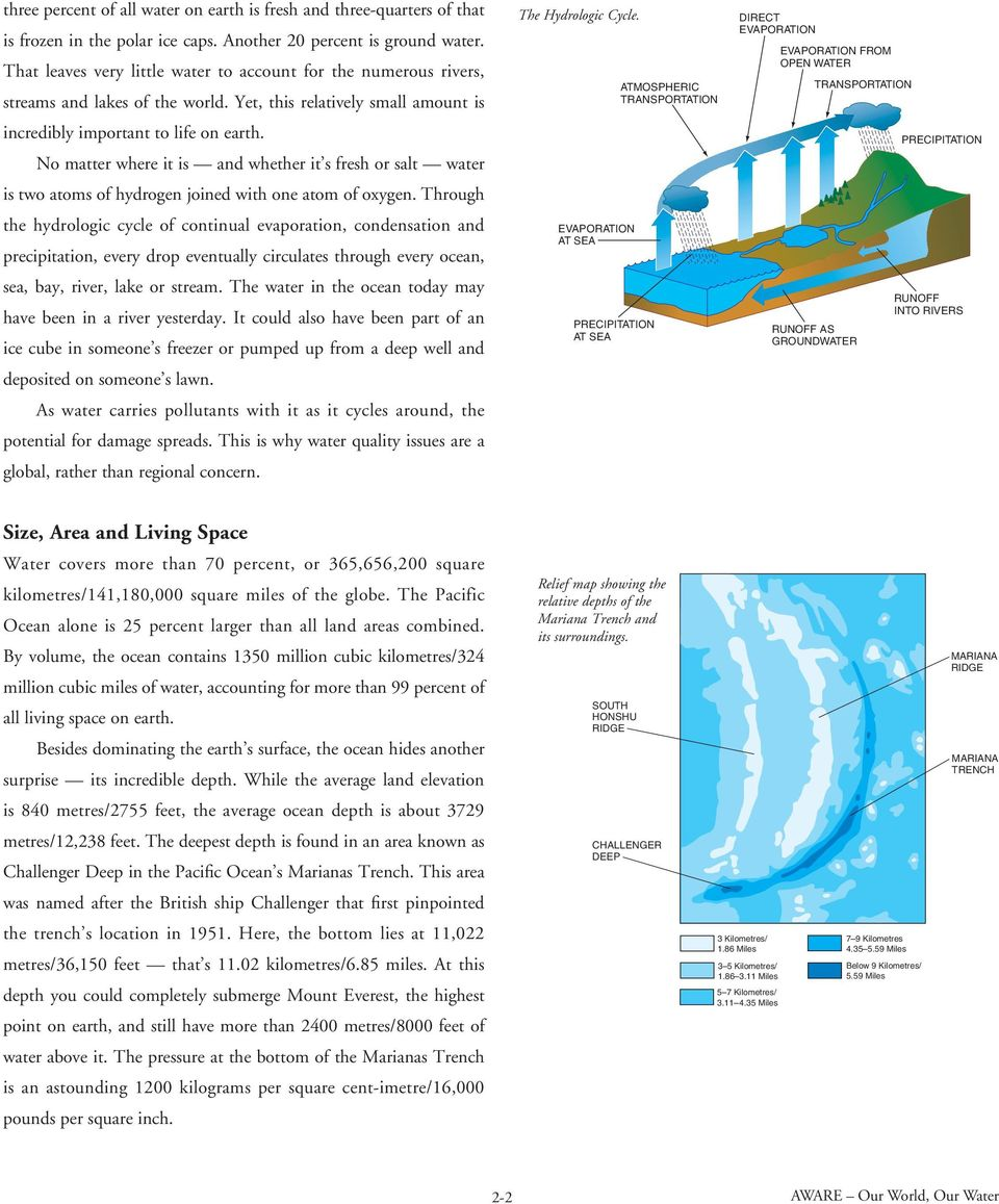 smithsonian ocean our water our world pdf