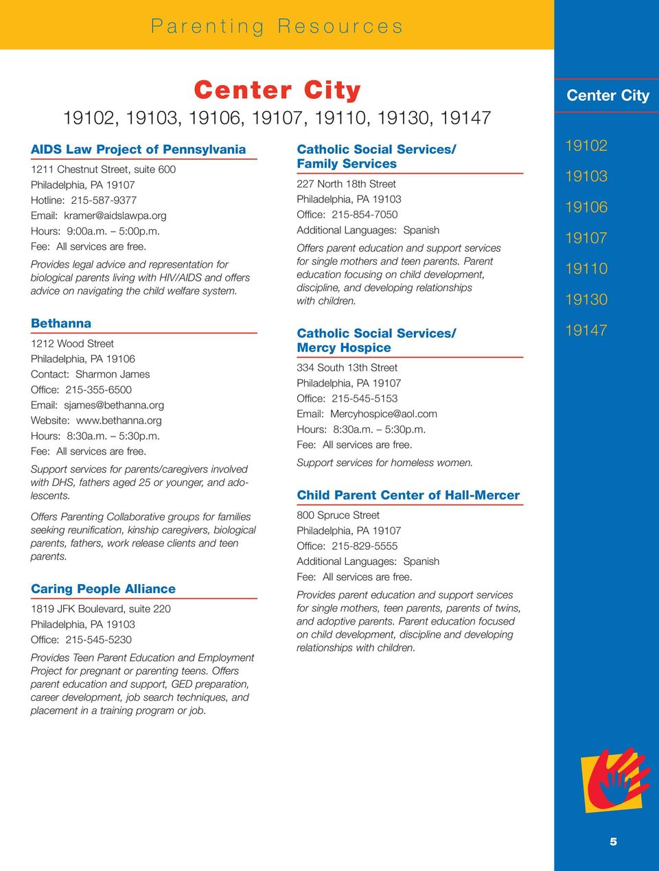 Helping Hands A Parenting Resource Directory - PDF