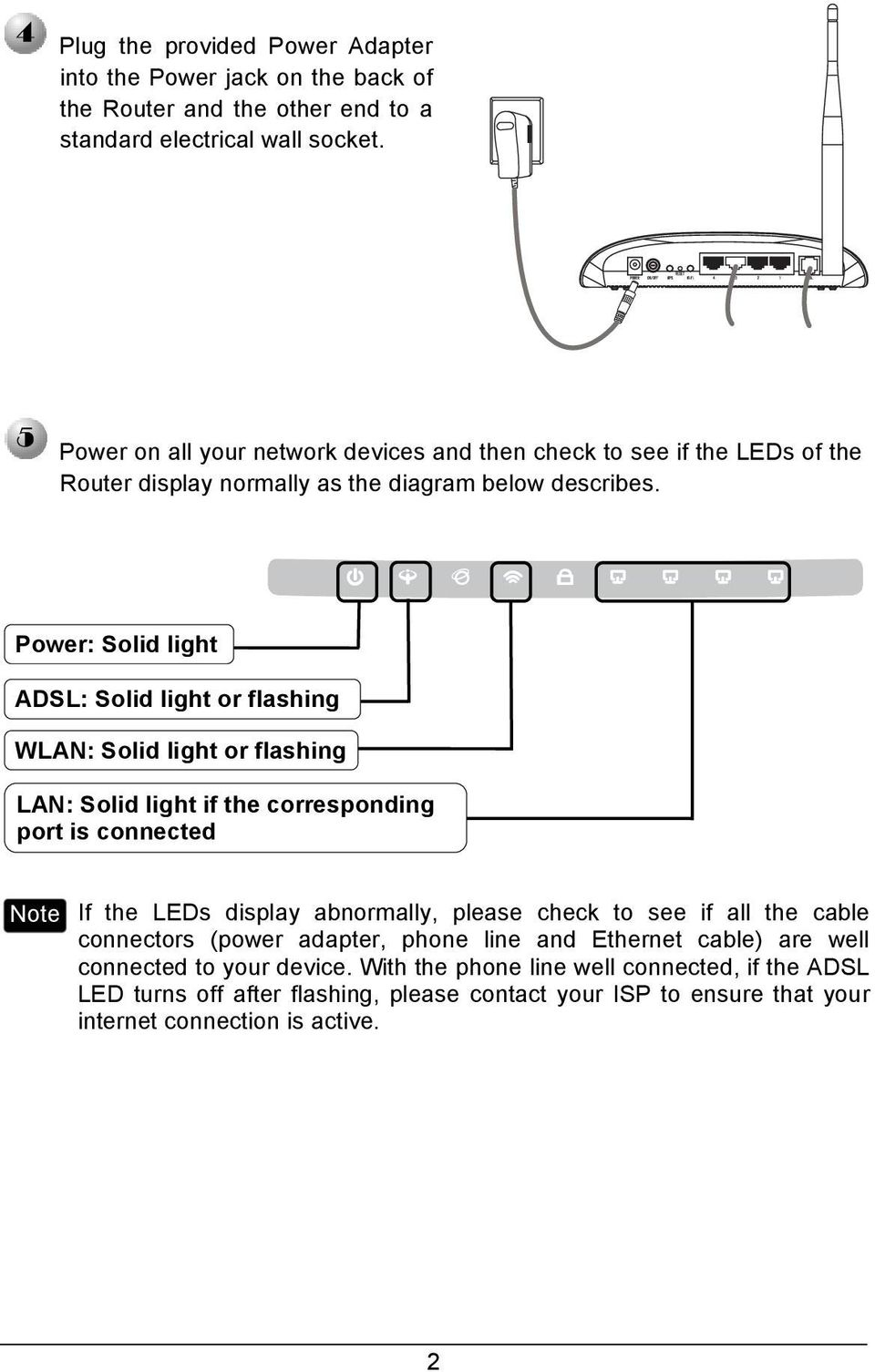 Power: Solid light ADSL: Solid light or flashing WLAN: Solid light or flashing LAN: Solid light if the corresponding port is connected Note If the LEDs display abnormally, please