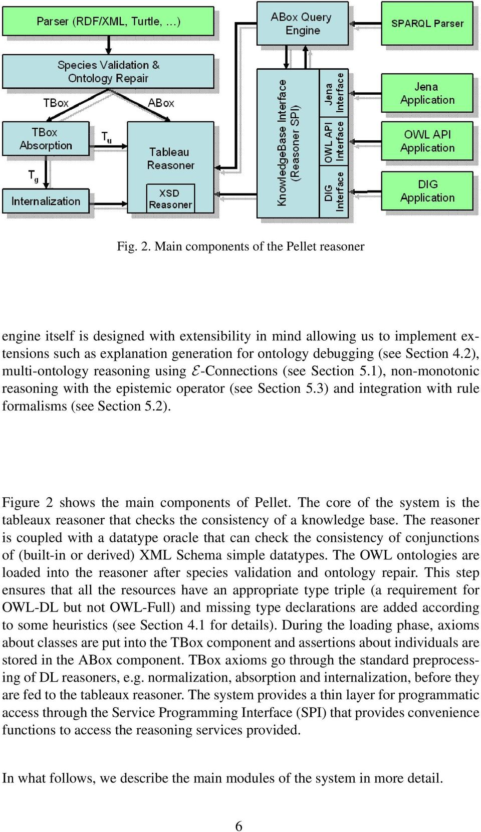2), multi-ontology reasoning using E-Connections (see Section 5.1), non-monotonic reasoning with the epistemic operator (see Section 5.3) and integration with rule formalisms (see Section 5.2). Figure 2 shows the main components of Pellet.