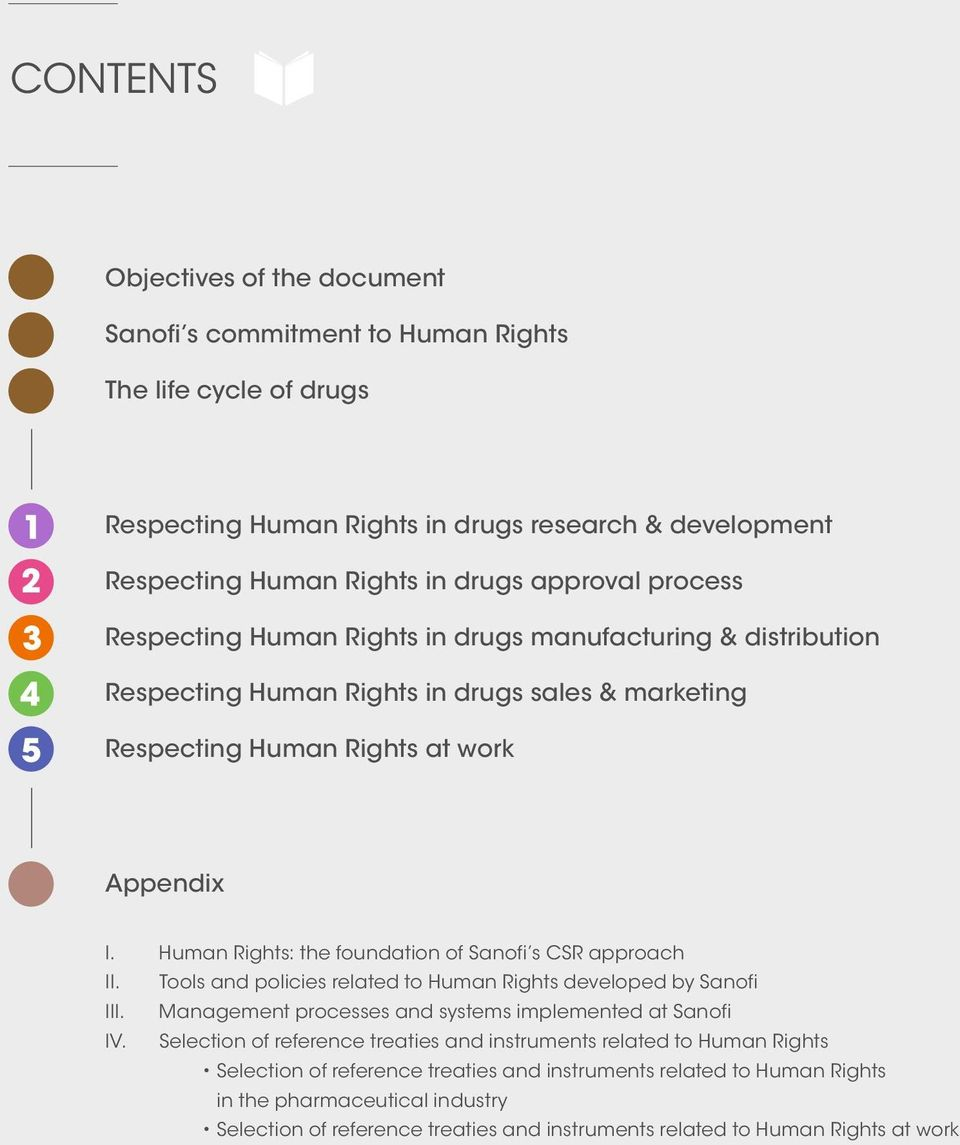 Human Rights: the foundation of Sanofi s CSR approach II. Tools and policies related to Human Rights developed by Sanofi III. Management processes and systems implemented at Sanofi IV.