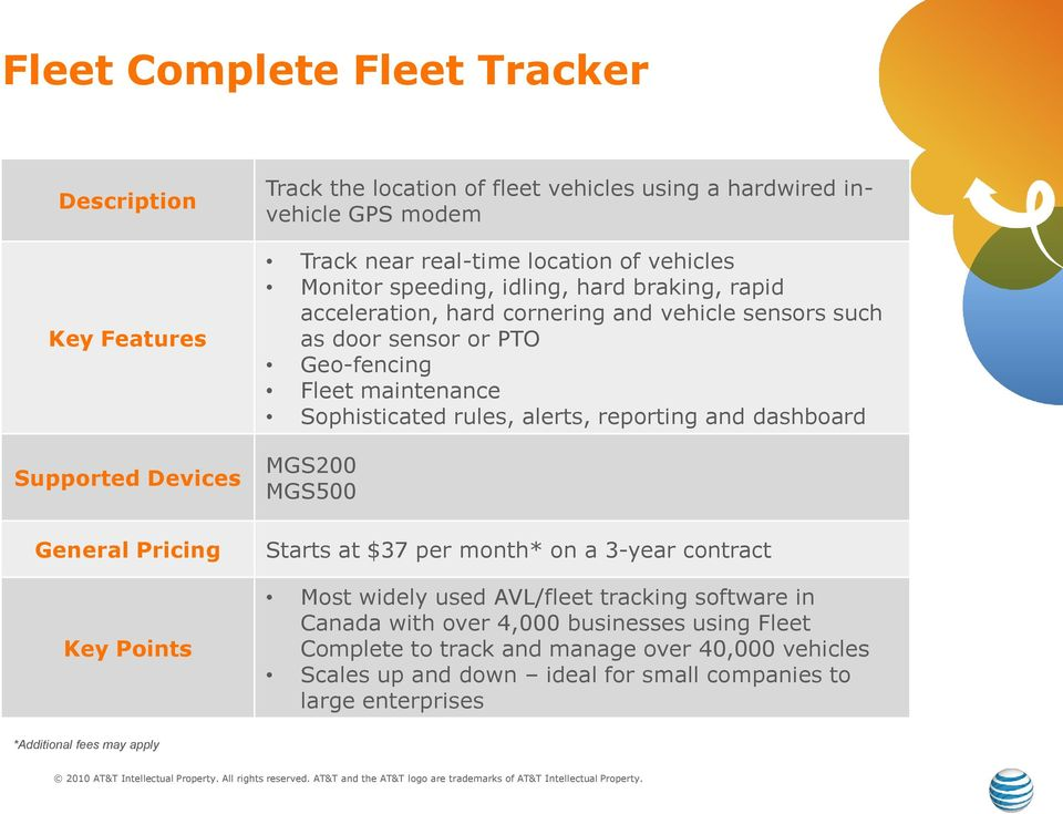 maintenance Sophisticated rules, alerts, reporting and dashboard MGS200 MGS500 Starts at $37 per month* on a 3-year contract Most widely used AVL/fleet tracking software in Canada