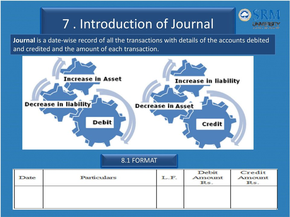 details of the accounts debited and credited