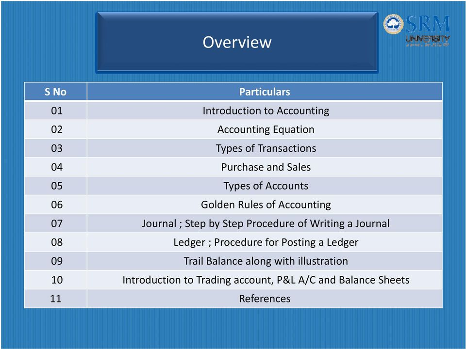 ;Step by Step Procedure of Writing a Journal 08 Ledger ; Procedure for Posting a Ledger 09 Trail