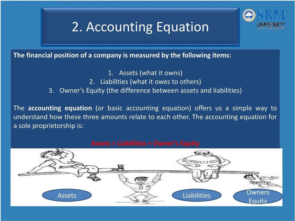 Owner s Equity (the difference between assets and liabilities) The accounting equation (or basic accounting equation)