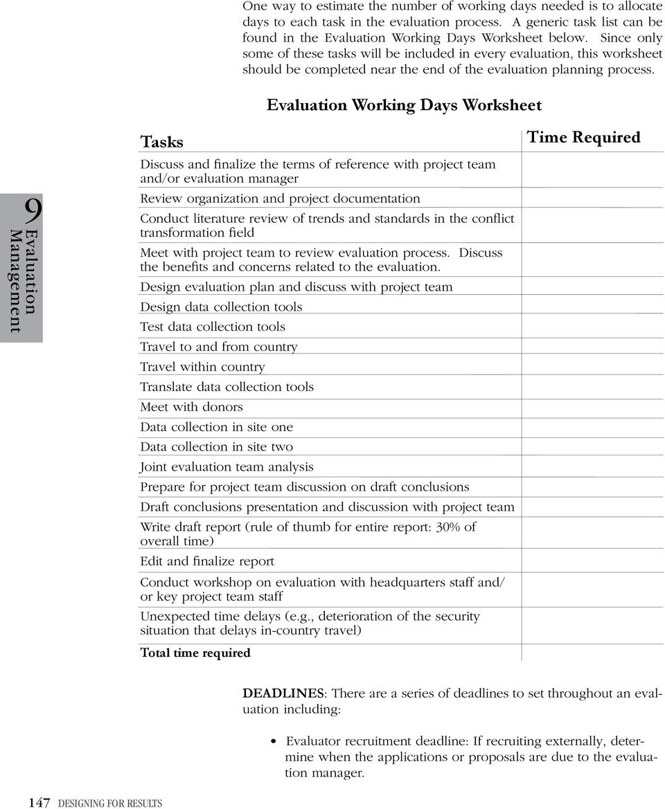 Working Days Worksheet 9 Management Tasks Discuss and finalize the terms of reference with project team and/or evaluation manager Review organization and project documentation Conduct literature