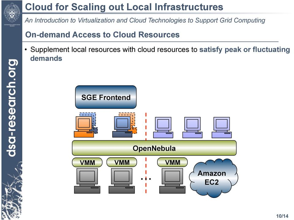 with cloud resources to satisfy peak or fluctuating