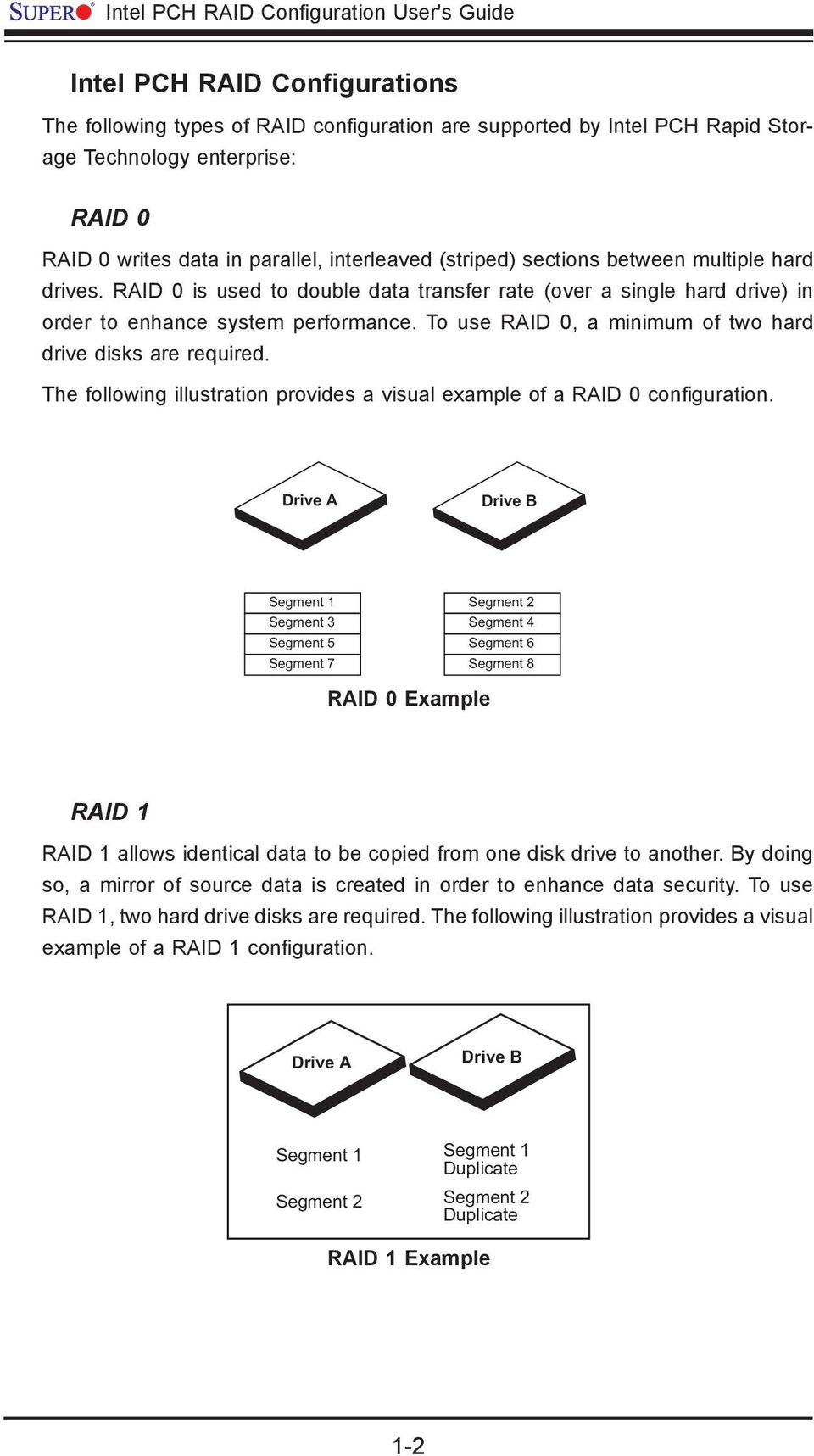To use RAID 0, a minimum of two hard drive disks are required. The following illustration provides a visual example of a RAID 0 configuration.