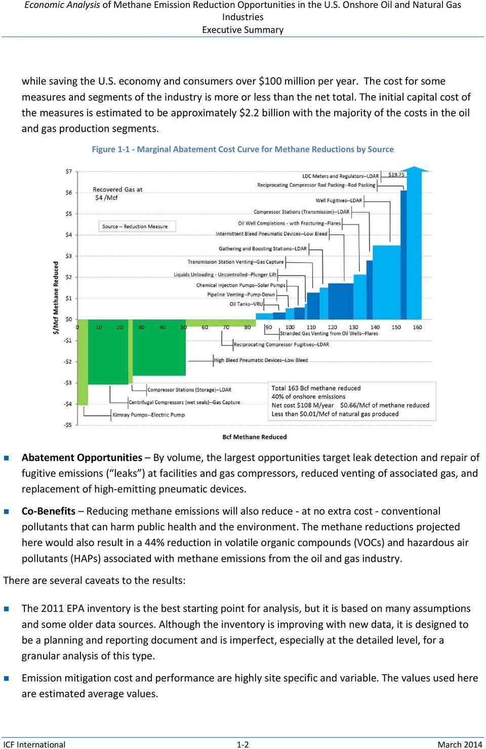 Figure 1 1 Marginal Abatement Cost Curve for Methane Reductions by Source Abatement Opportunities By volume, the largest opportunities target leak detection and repair of fugitive emissions ( leaks )