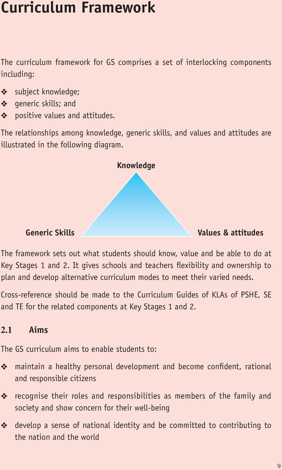 Knowledge Generic Skills Values & attitudes The framework sets out what students should know, value and be able to do at Key Stages 1 and 2.