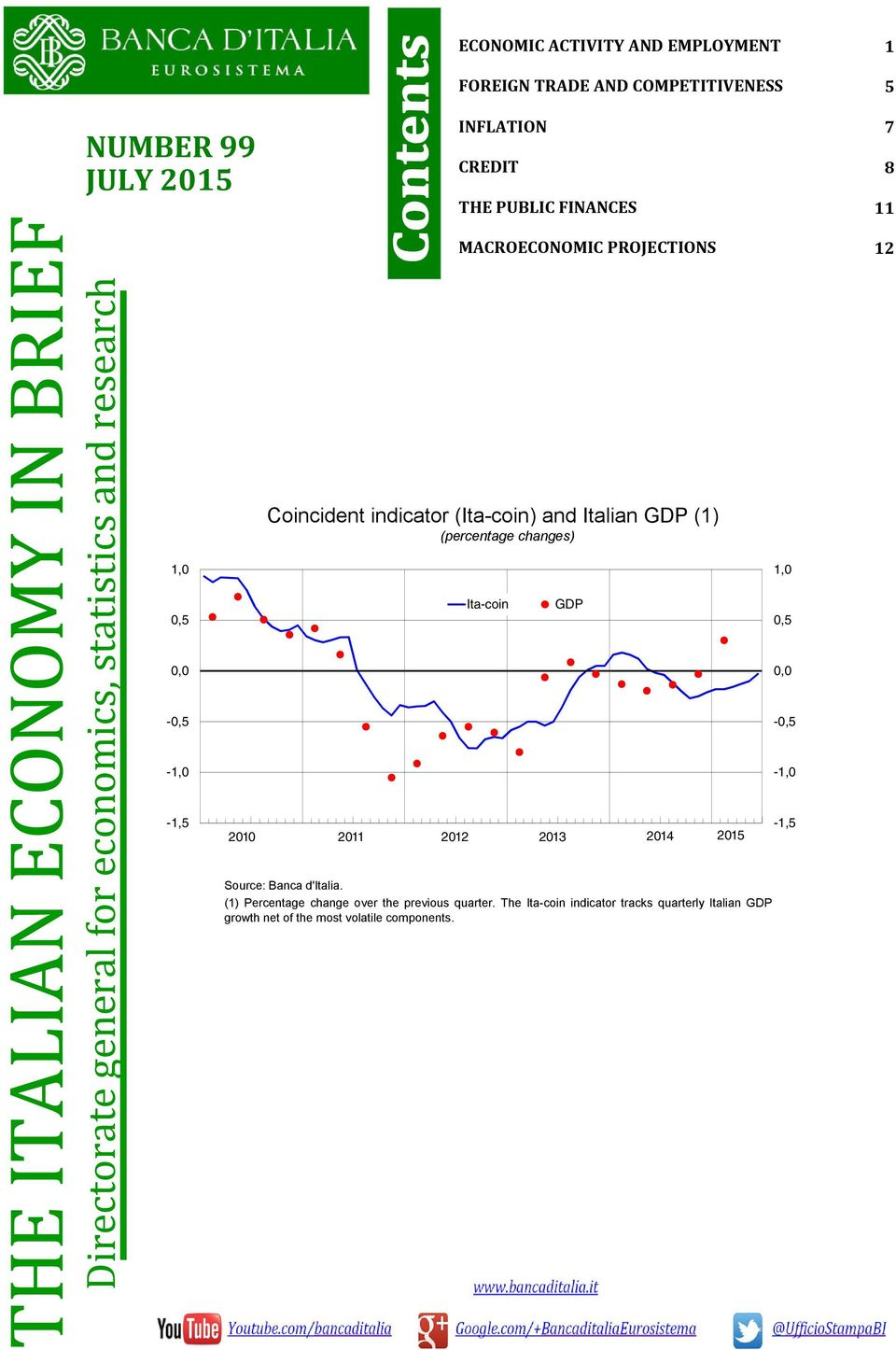 indicator (Ita-coin) and Italian GDP (1) (percentage changes) Ita-coin GDP 21 211 212 21 214 21 Source: Banca d'italia.