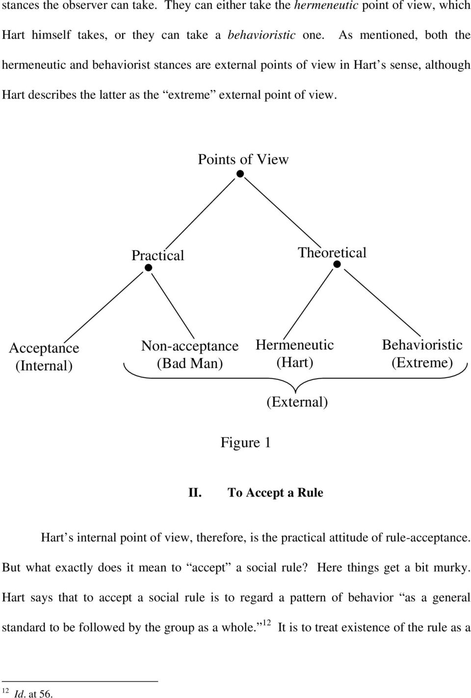 Points of View Practical Theoretical Acceptance (Internal) Non-acceptance (Bad Man) Hermeneutic (Hart) Behavioristic (Extreme) (External) Figure 1 II.