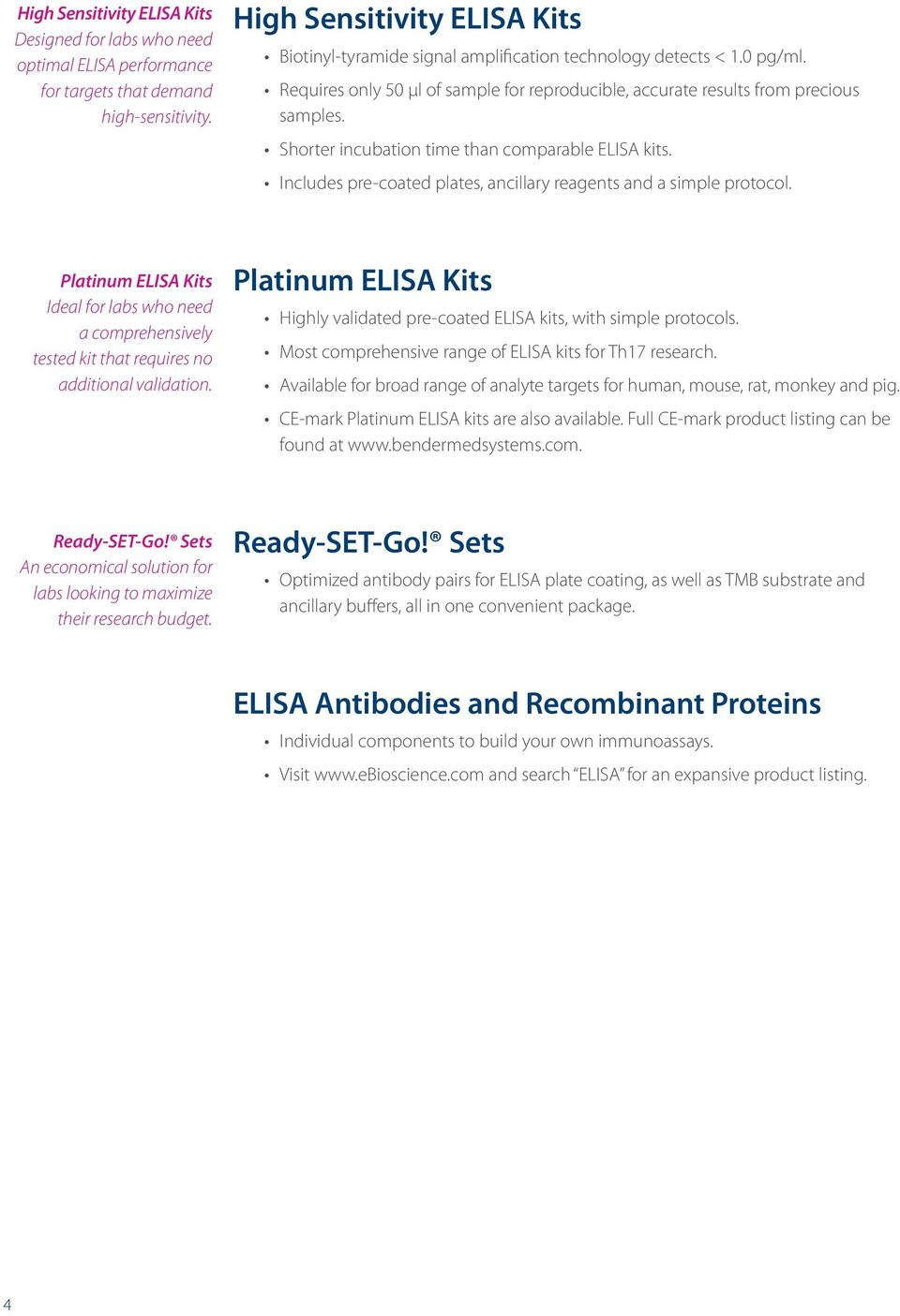 Shorter incubation time than comparable ELISA kits. Includes pre-coated plates, ancillary reagents and a simple protocol.