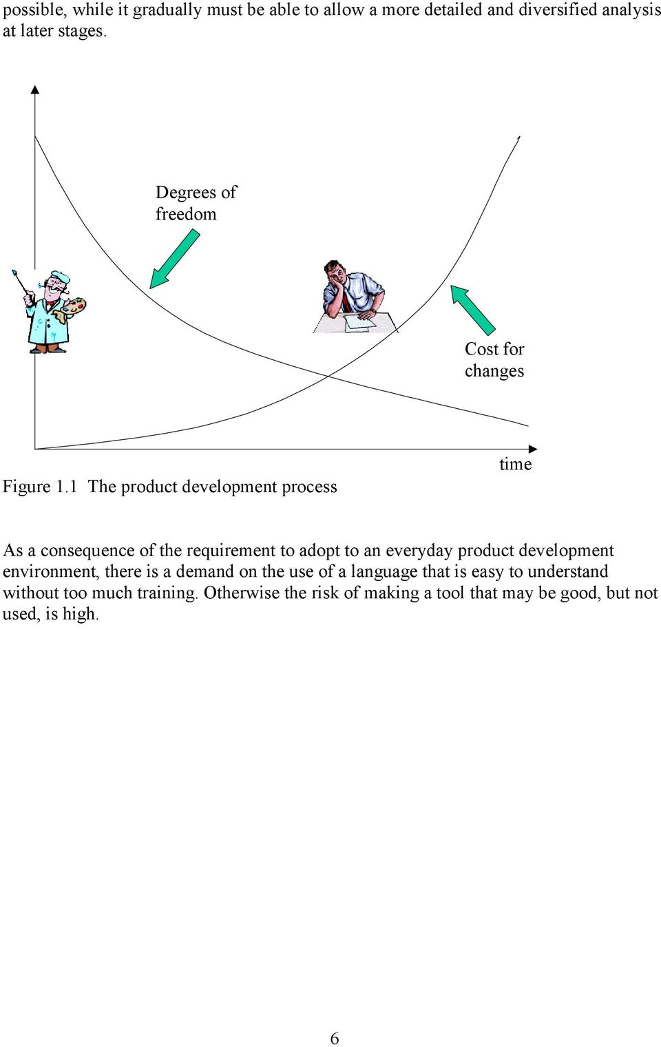 1 The product development process time As a consequence of the requirement to adopt to an everyday product