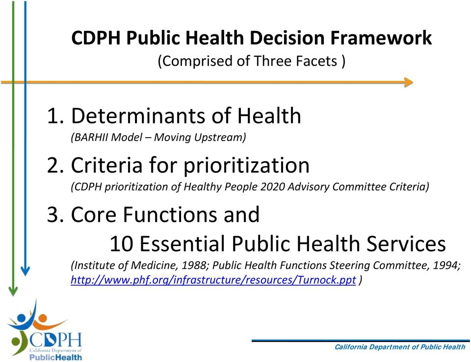 Criteria for prioritization (CDPH prioritization of Healthy People 2020 Advisory Committee Criteria) 3.