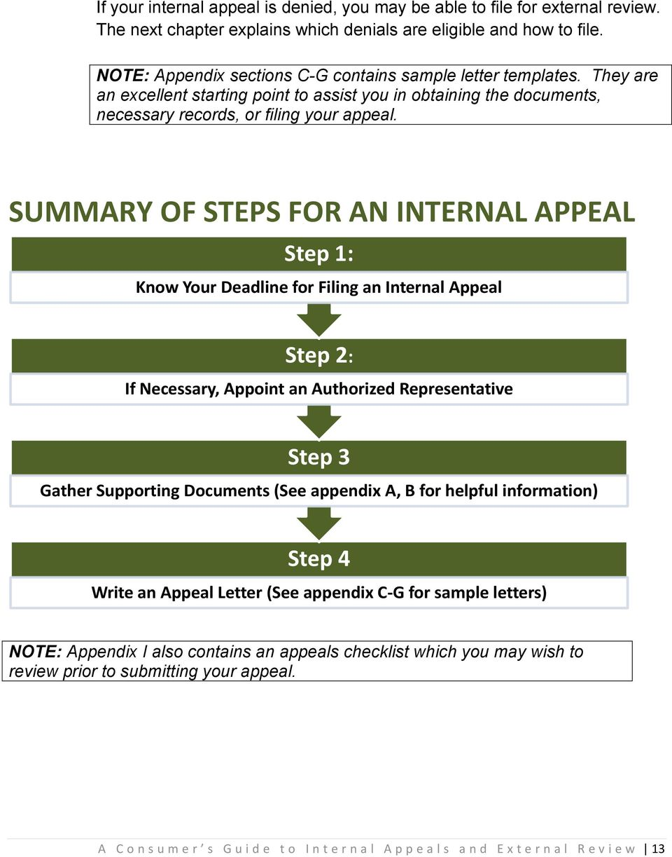 SUMMARY OF STEPS FOR AN INTERNAL APPEAL Step 1: Know Your Deadline for Filing an Internal Appeal Step 2: If Necessary, Appoint an Authorized Representative Step 3 Gather Supporting Documents (See