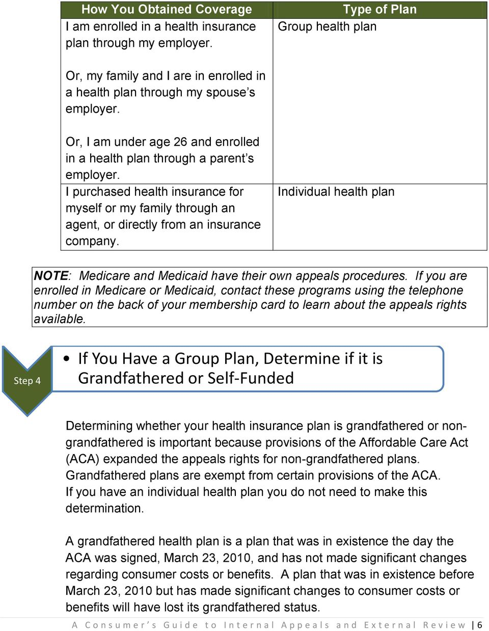 I purchased health insurance for myself or my family through an agent, or directly from an insurance company. Individual health plan NOTE: Medicare and Medicaid have their own appeals procedures.