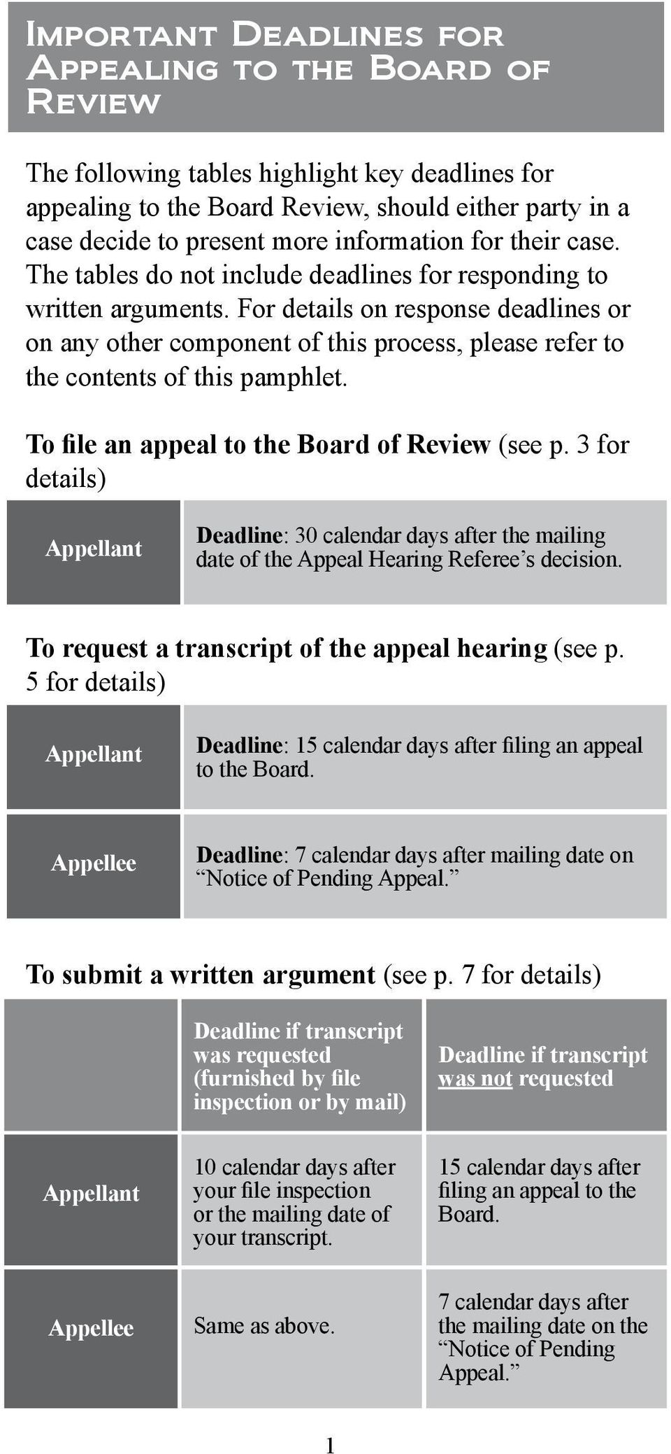 For details on response deadlines or on any other component of this process, please refer to the contents of this pamphlet. To file an appeal to the Board of Review (see p.