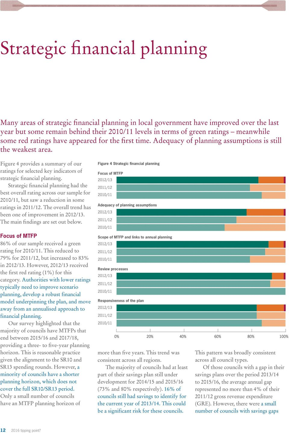 Figure 4 provides a summary of our ratings for selected key indicators of strategic financial planning.